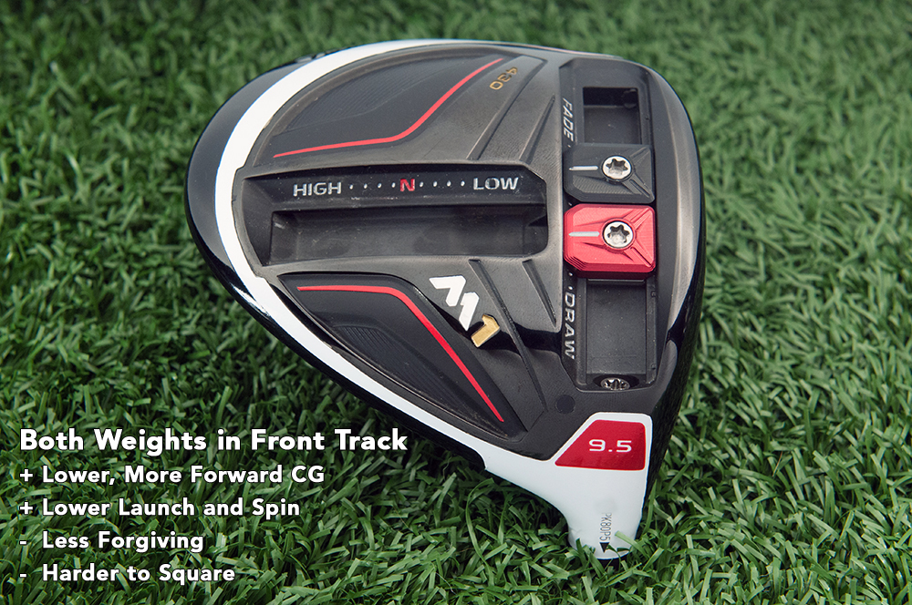 Taylormade M1 driver 5